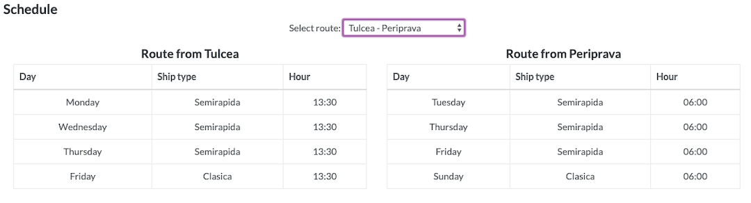 Tulcea to Periprava ferry schedule