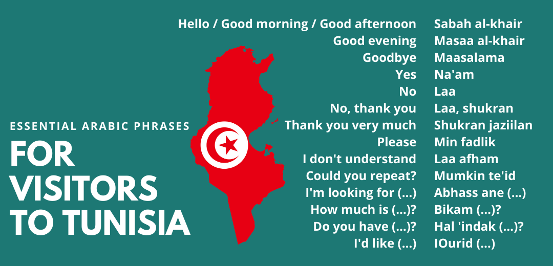 Essential Phrases for visitors to Tunisia